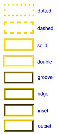 Как сделать рамку для картинок в css 520